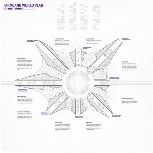 Farmland-plan-web